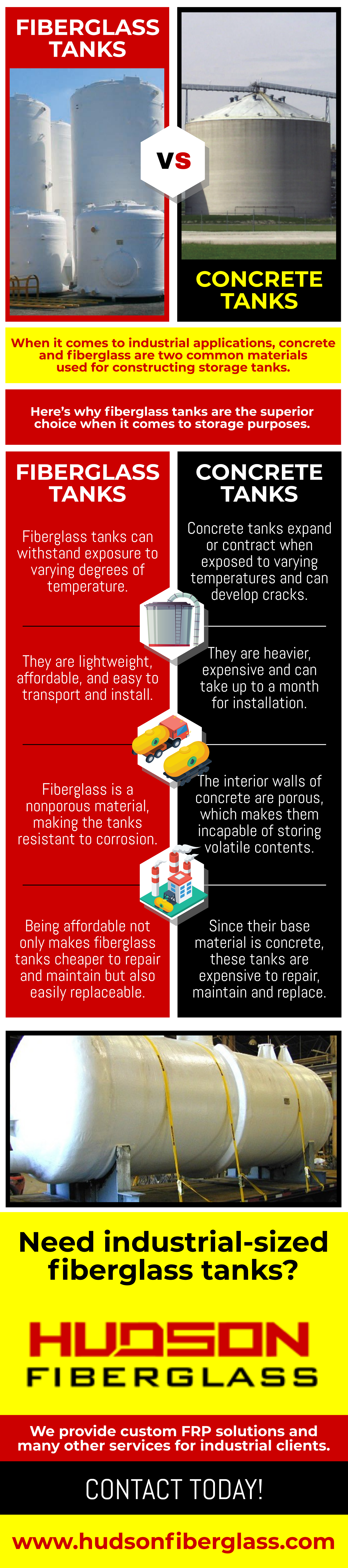 Fiberglass Tanks VS Concrete Tanks